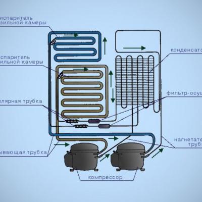 Как выглядит двигатель на холодильник