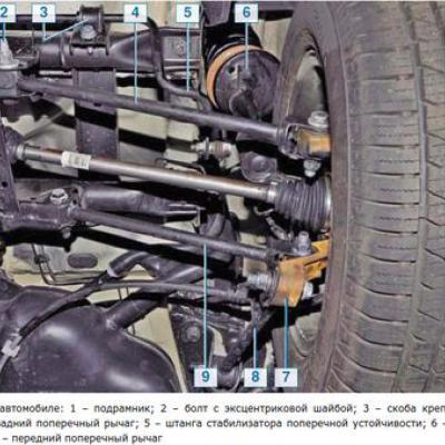 Замена задних ступичных подшипников на рено дастер