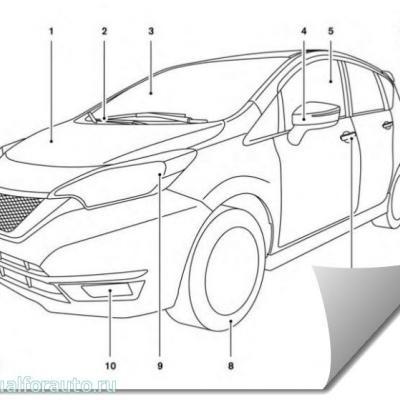 Nissan note ремонт и эксплуатация автомобиля